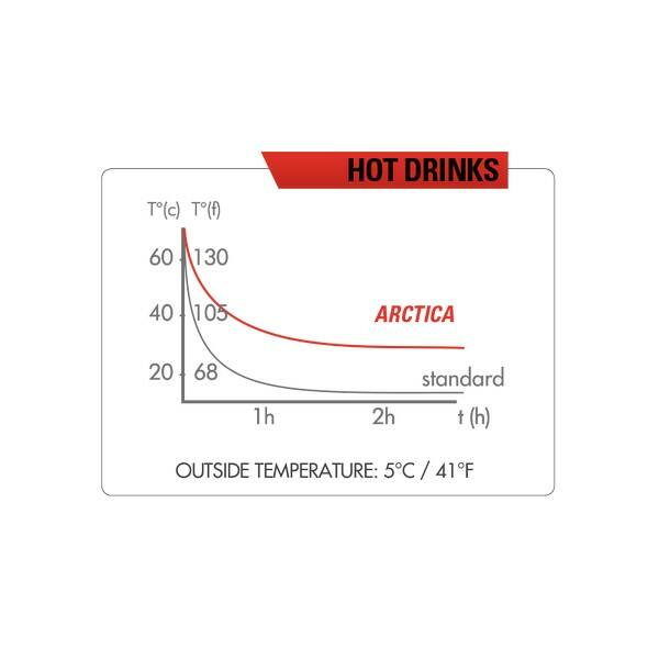 Kulacs ARCTICA thermo 550 ml, pink - ZEFAL
