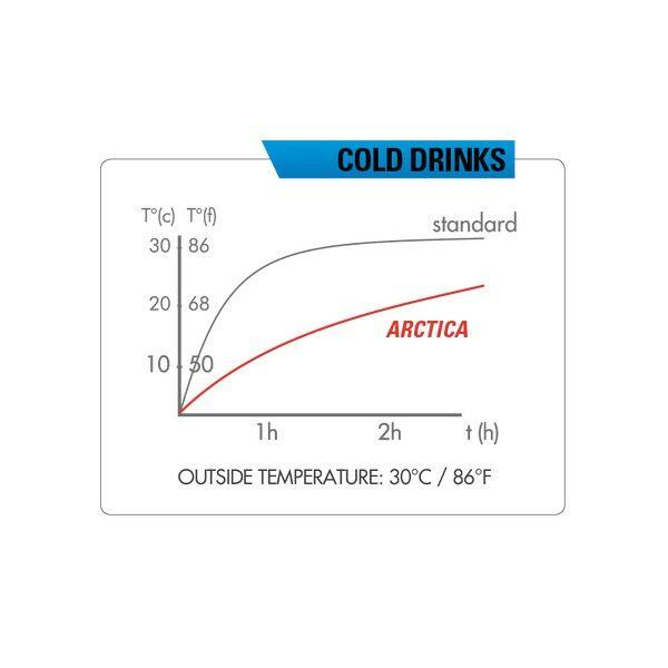 Kulacs ARCTICA thermo 550 ml, sárga - ZEFAL